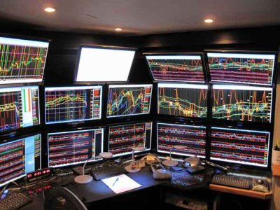 day-trading-indicator
