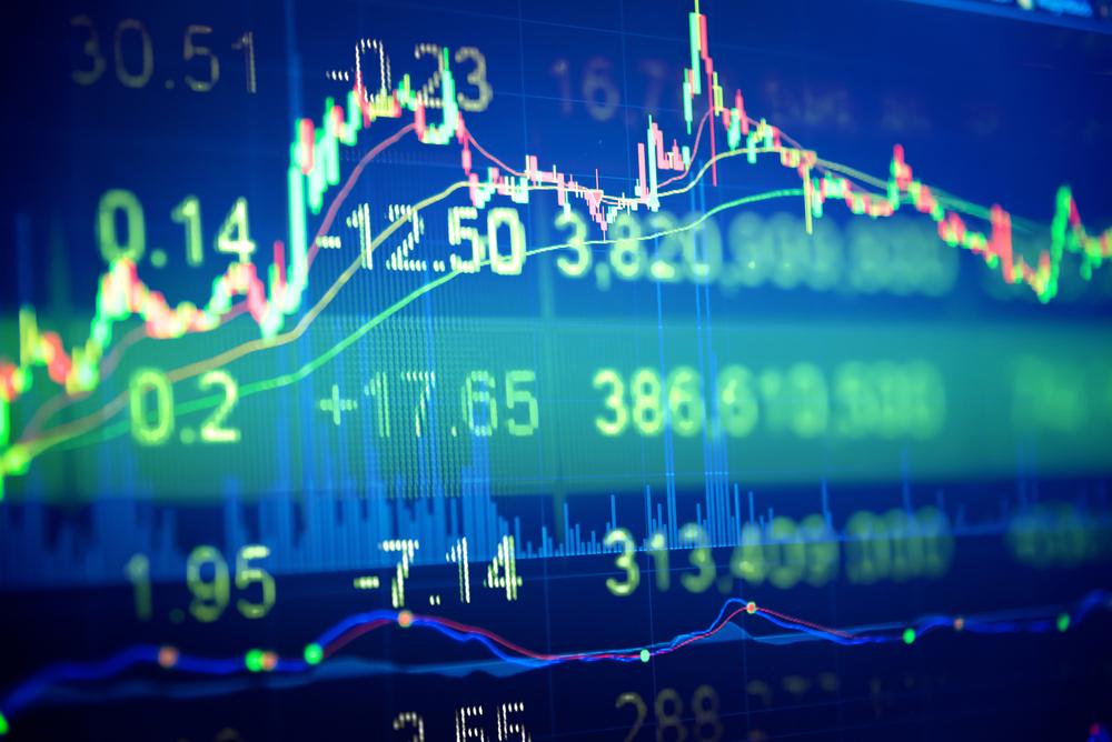 Stock Market Technical Indicators